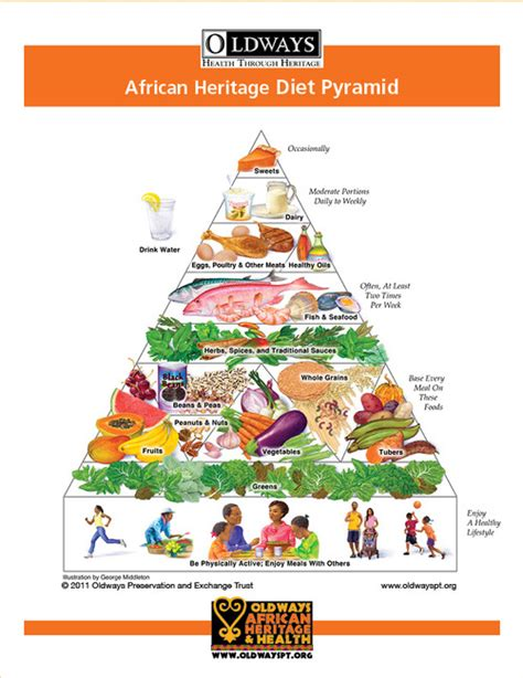 african diet picture 1
