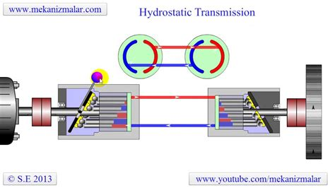 dr. showing how erection pump works picture 9