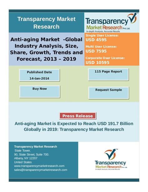 aging market in india picture 3