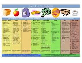 free diabetic diet plans picture 14