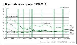 united state census department report on aging picture 14