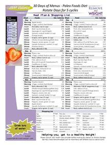 1500 calories a day diet plan picture 6
