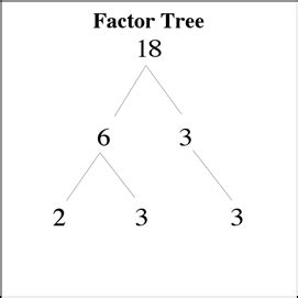 factor picture 6