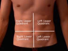 lower right quadrant pain urination bladder picture 3