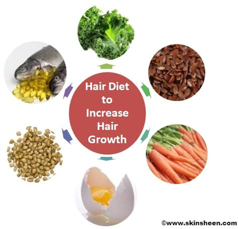 calcium help increase hair growth picture 1