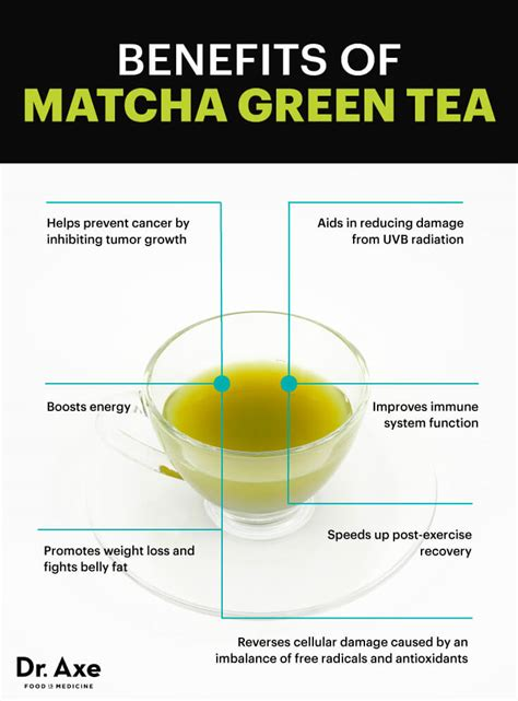 will green tea affect caraluma picture 9