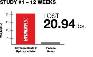 hydroxycut max itching picture 2