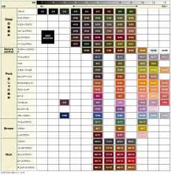 wella koleston perfect shade charts picture 5