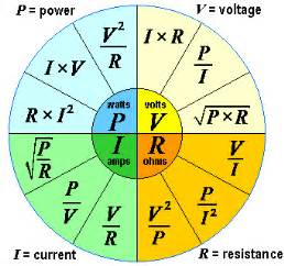 power formula picture 5