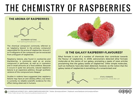 rasberries natural pitocin picture 15