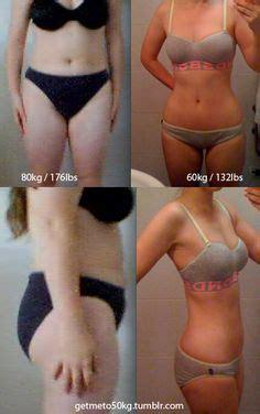 kino macgregor diet picture 3