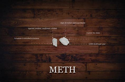 best way to smoke meth picture 1