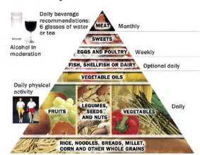 1800 cardiac diet for asians picture 14