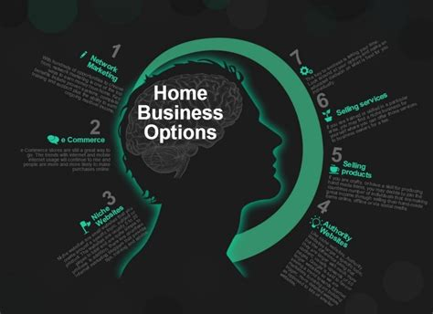 home based business opportunities picture 3