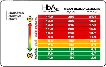 diabetes erratic behavior picture 7