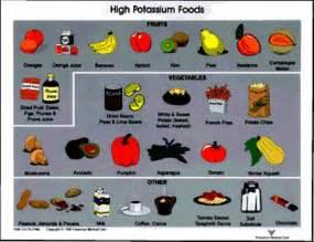 dialysis diet picture 15
