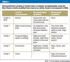 bleeding disorders and liver problems picture 13