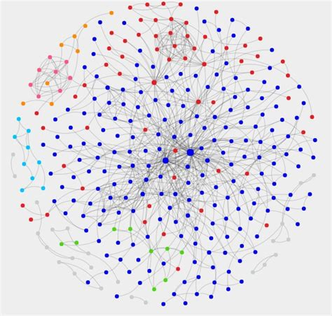 joint network nodes picture 15