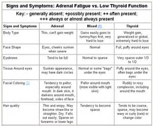 exhaustion and thyroid problems picture 3