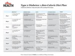 1200 calorie diabetic exchange diets picture 7
