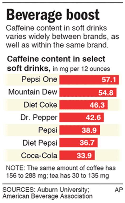 caffeine and atkins diet picture 7