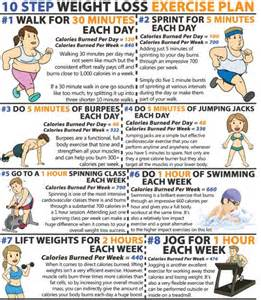 exercises for weight loss picture 5