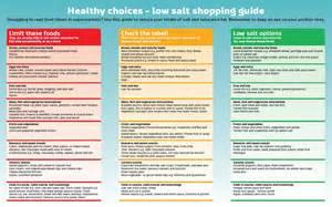 low salt diet picture 2