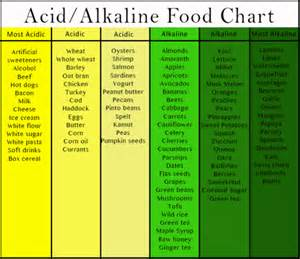 does eating acidic foods affect digestion picture 11