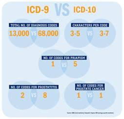 icd 10 skin growth picture 9