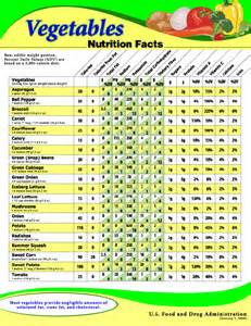 fat burning nutrition picture 6