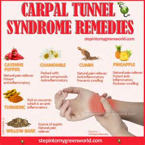 carpal tunnel pain relief picture 5