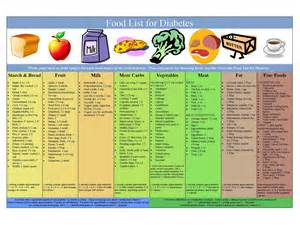 diabetic menu plan picture 13