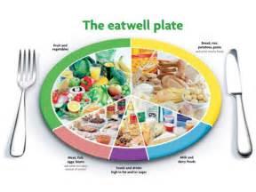 1800 ada diet picture 1