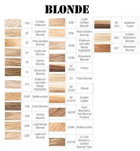 hair color shade charts picture 18