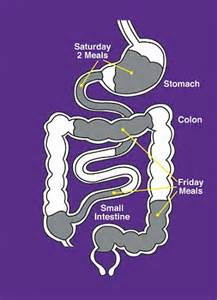 colon cleanse interaction with birth control pills picture 6