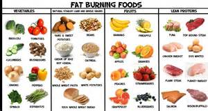 weight lifters fat burning diet picture 7