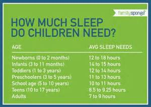 how much sleep should babies get picture 7