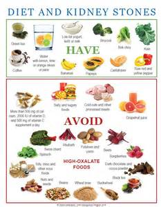 diet snacks for kidney picture 14