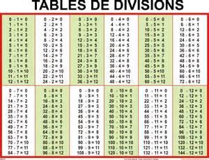 division picture 14