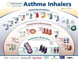 olbas inhaler dangers picture 11