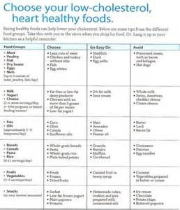 Low cholesterol food list picture 1