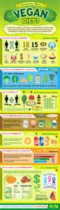 vegetarian health benefits statistics picture 1