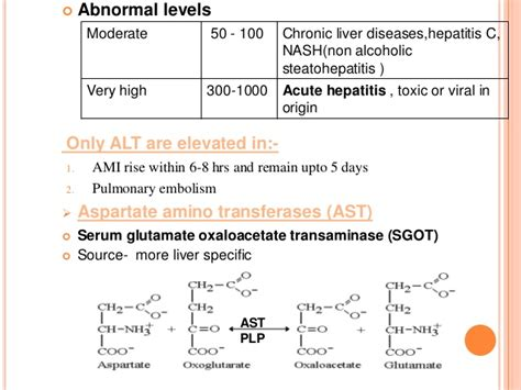 alt and liver function picture 1