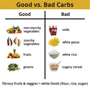 good carbs for weight loss picture 2