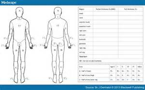 summary of your skin test picture 3