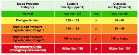 is isagenix safe for high blood pressure picture 8