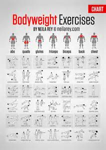 exercises for weight loss picture 3