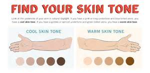 know your skin picture 3