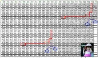thai tips chart clue''2014 picture 19