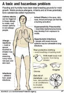 health problems that cause a perso to be picture 5